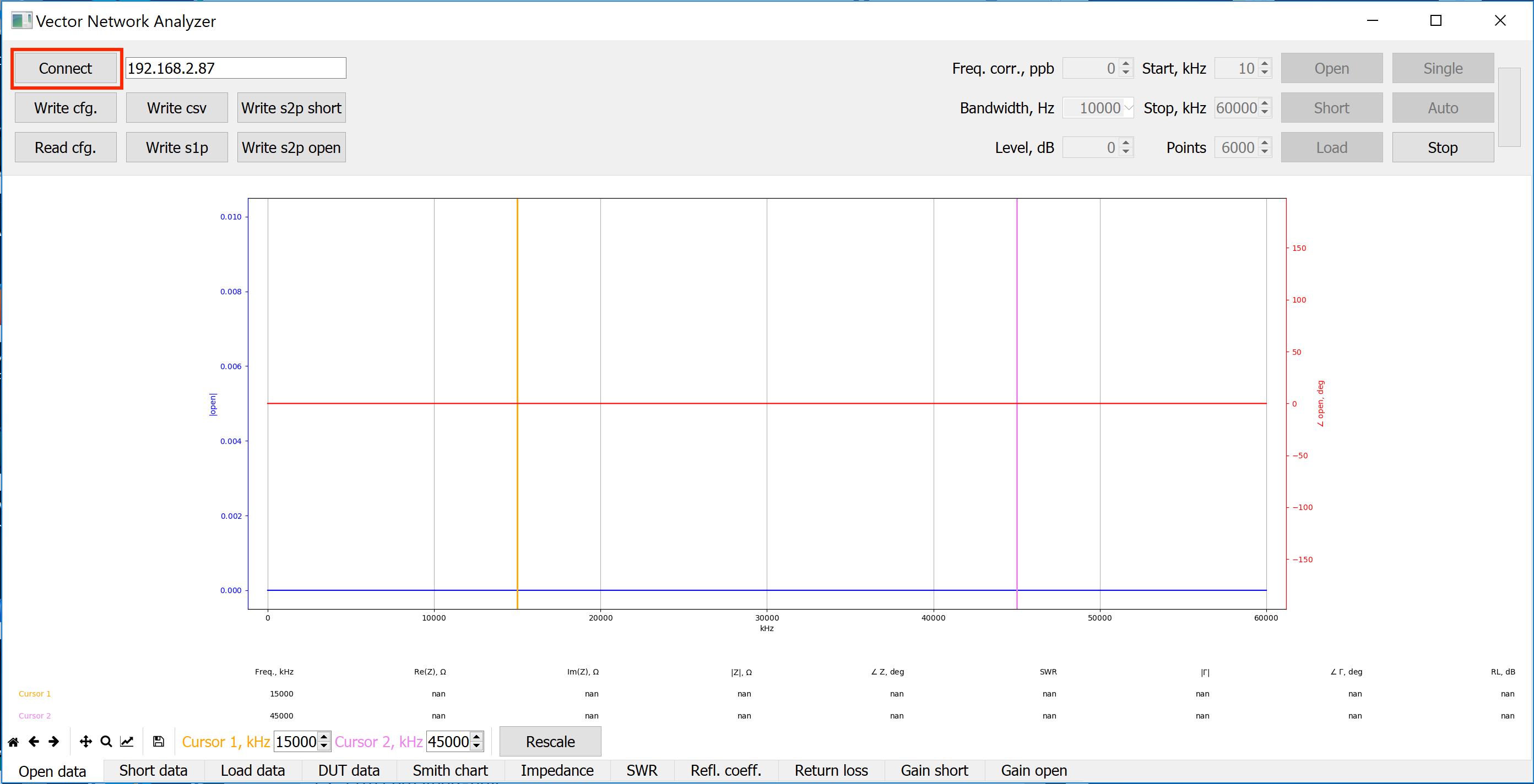 2 1 8  Vector network analyzer — Red Pitaya STEMlab 0 97