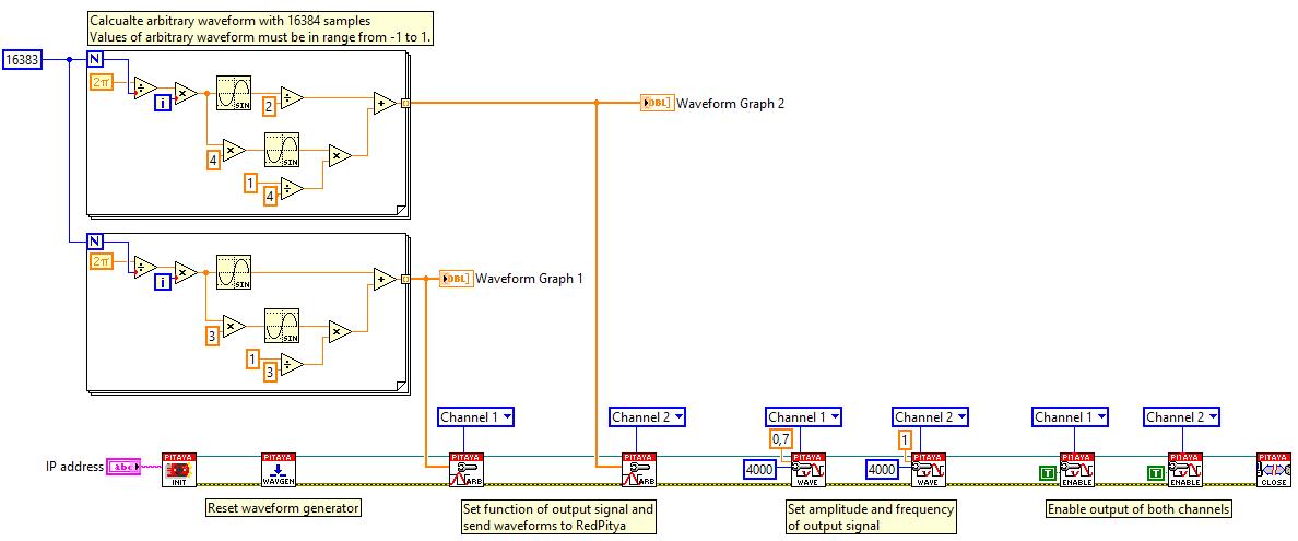 2 4 4 3 4  Custom waveform signal generation — Red Pitaya STEMlab