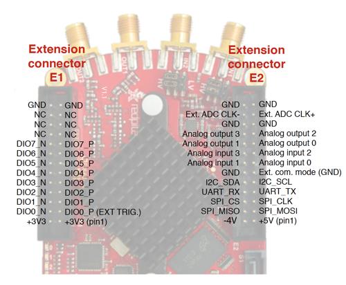 3 1 3 2  Extension — Red Pitaya STEMlab 0 97 documentation
