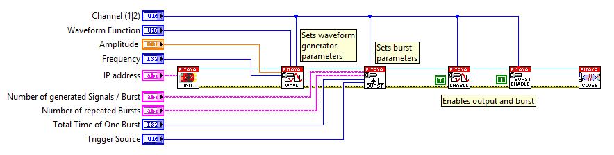 2 4 4 3 2  Generate signal pulses — Red Pitaya STEMlab 0 97