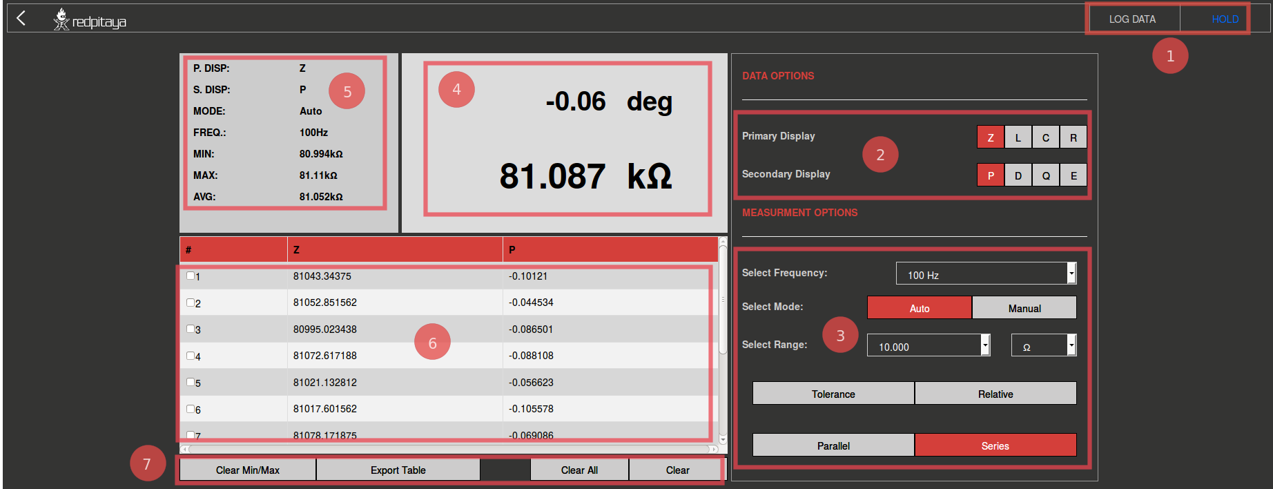 2 1 5  LCR meter — Red Pitaya STEMlab 0 97 documentation